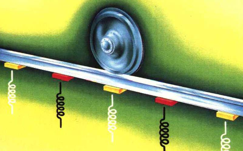 Wheel rail noise
