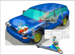 Durability hot spots on flexible suspension from full vehicle