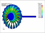 Pre-stress – implicit simulation (initial condition for explicit run)