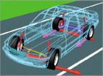 Automotive suspension control system using Adams/Mechatronics
